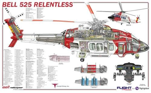 Bell Helicopter Relentless 525